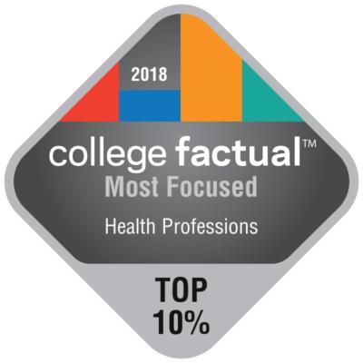 Most focused top ten percent nursing 2018 health professions