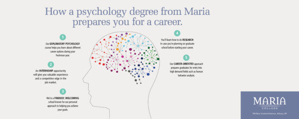 Maria College Infographic