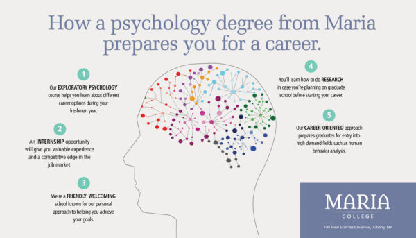 Maria College Psychology Infographic